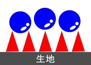 フッ素系撥水剤の仕組み